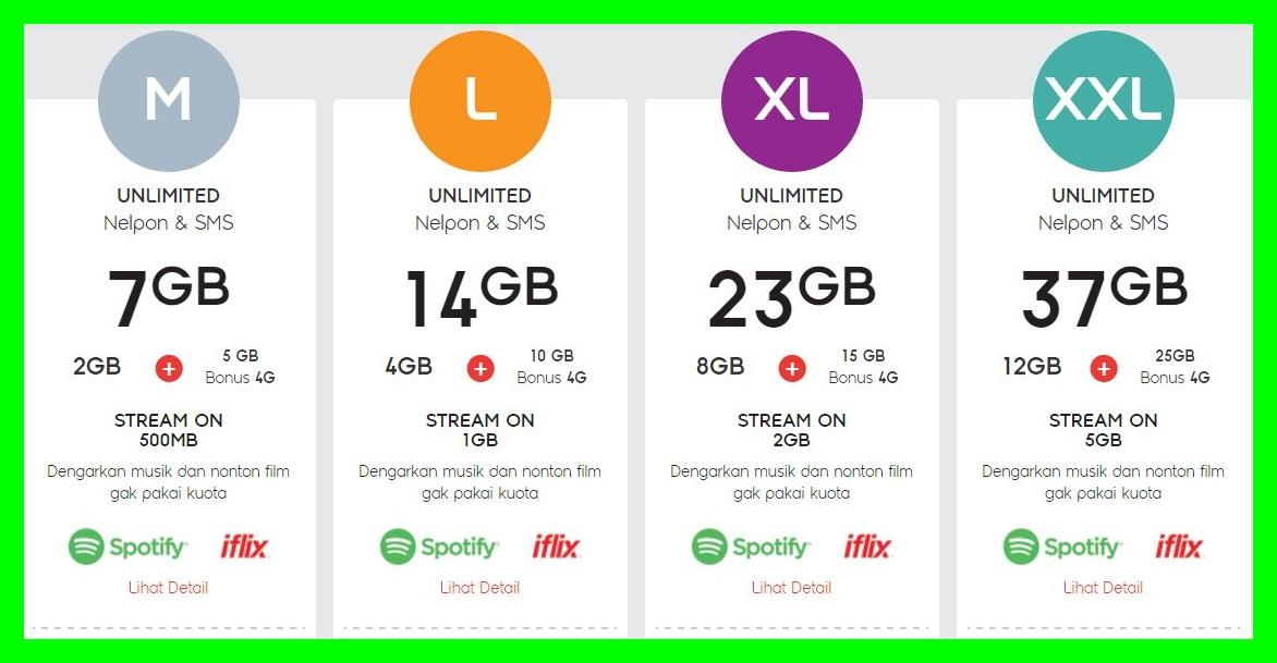 Daftar Harga Paket Internet Indosat Termurah 2018 Gregblondin
